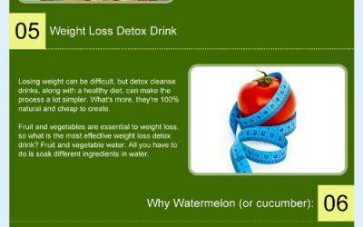 Homemade Detox Drinks that Work [infographic]